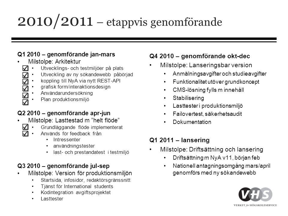 2010/2011 – etappvis genomförande Q1 2010 – genomförande jan-mars • Milstolpe: Arkitektur • Utvecklings- och testmiljöer på plats • Utveckling av ny s