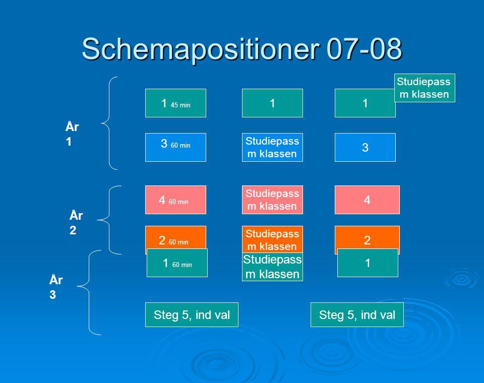 Schemapositioner 07-08 1 45 min 11 3 60 min Studiepass m klassen 3 År 1 4 60 min Studiepass m klassen 4 2 60 min Studiepass m klassen 2 År 2 År 3 Steg