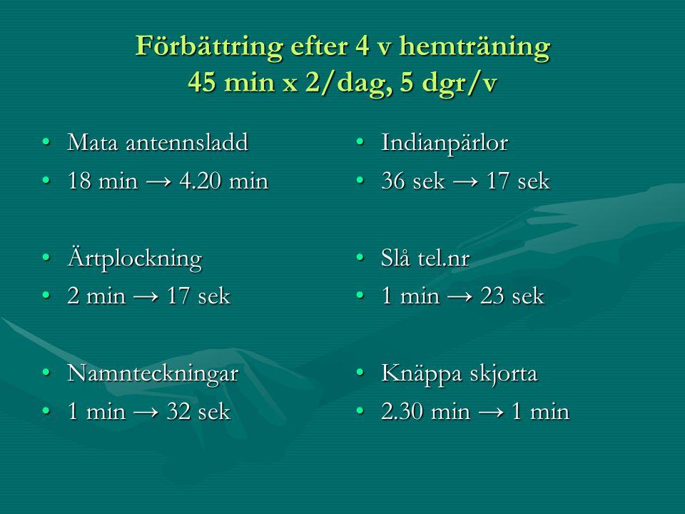 Förbättring efter 4 v hemträning 45 min x 2/dag, 5 dgr/v •Mata antennsladd •18 min → 4.20 min •Ärtplockning •2 min → 17 sek •Namnteckningar •1 min → 3