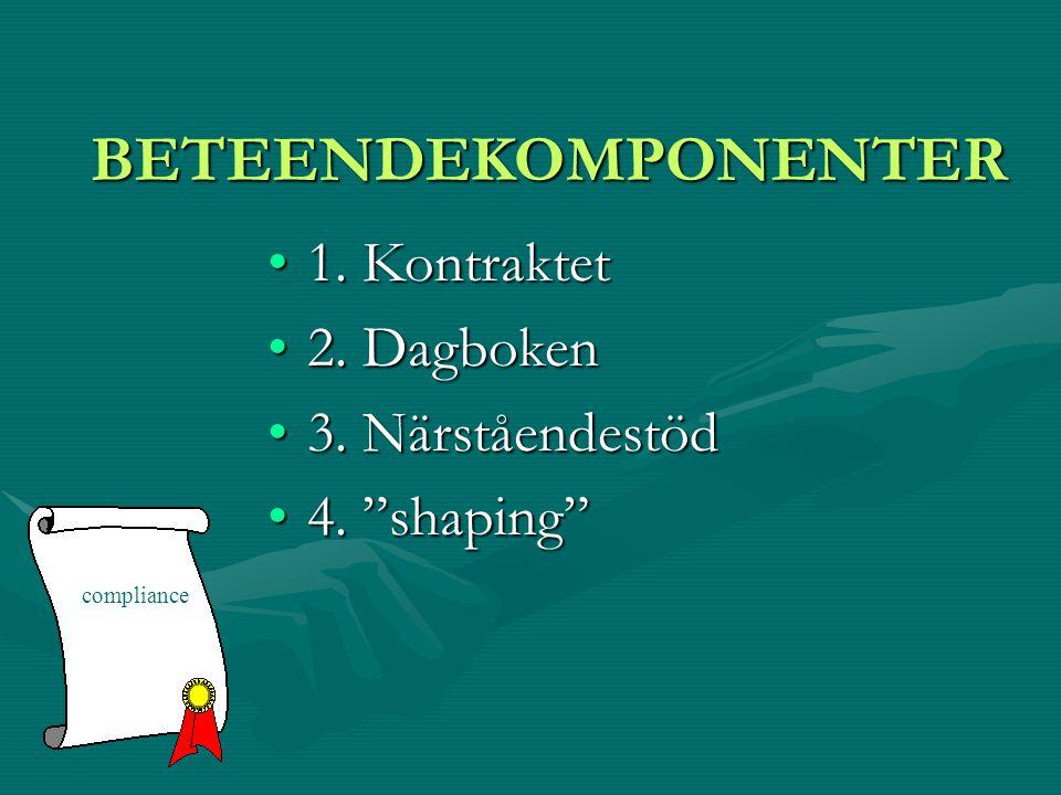"BETEENDEKOMPONENTER •1. Kontraktet •2. Dagboken •3. Närståendestöd •4. ""shaping"" compliance BCS 2003"