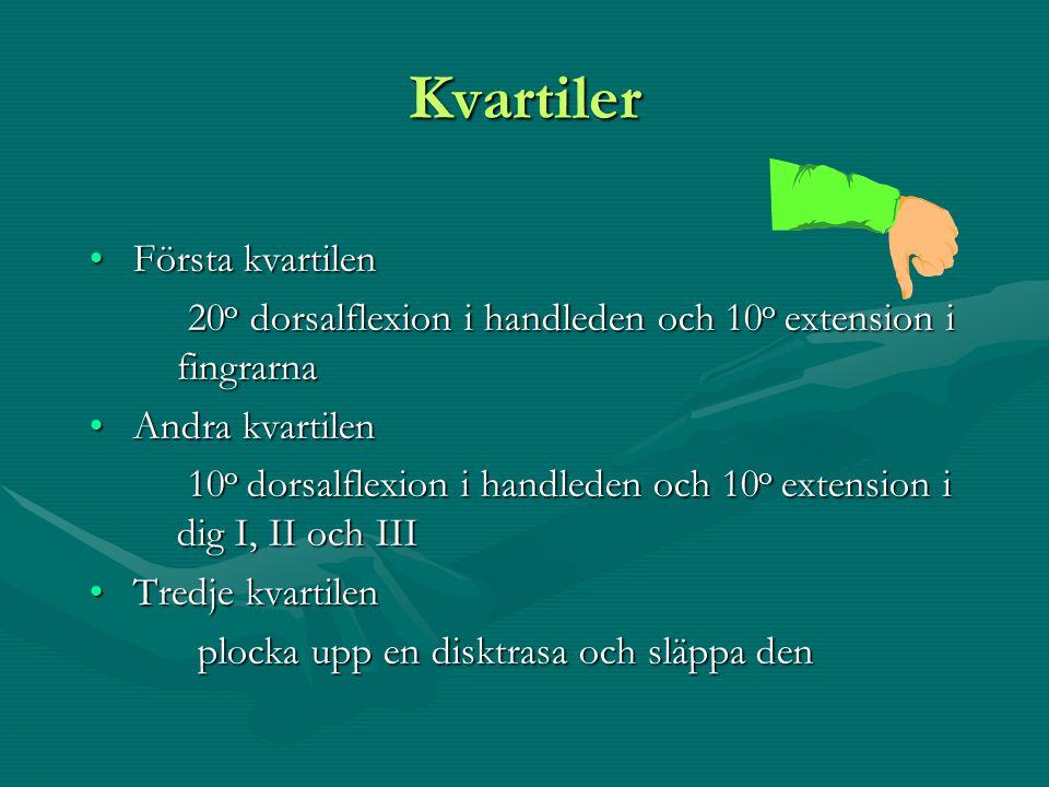 Kvartiler •Första kvartilen 20 o dorsalflexion i handleden och 10 o extension i fingrarna •Andra kvartilen 10 o dorsalflexion i handleden och 10 o ext