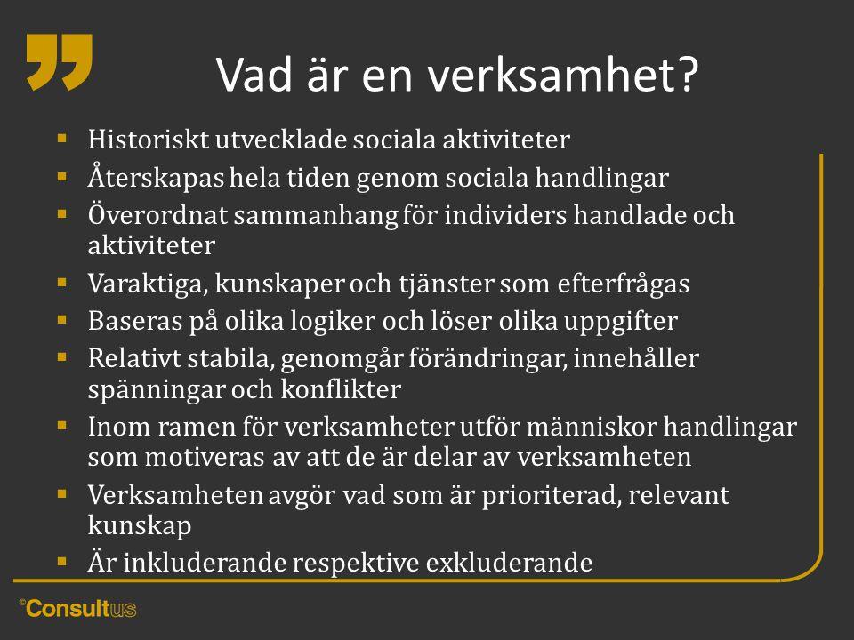 """"""" Vad är en verksamhet?  Historiskt utvecklade sociala aktiviteter  Återskapas hela tiden genom sociala handlingar  Överordnat sammanhang för indiv"""