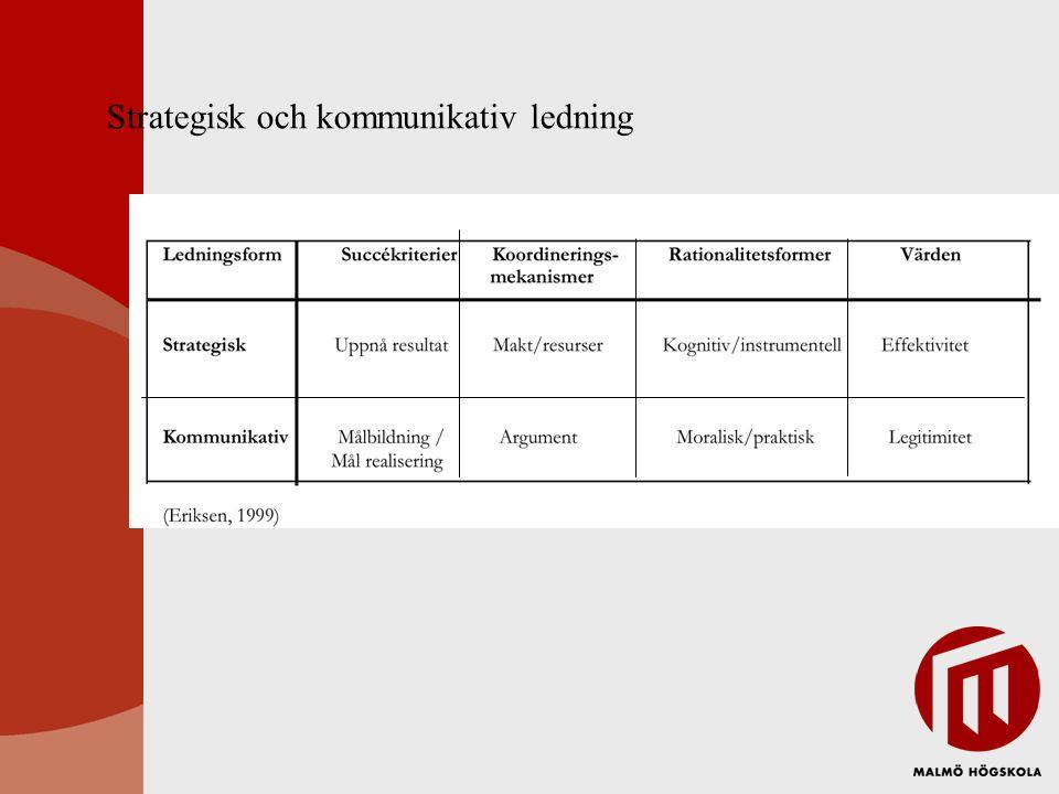 Strategisk och kommunikativ ledning