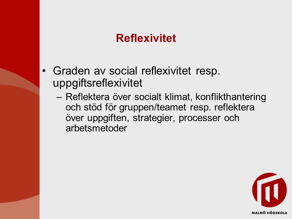 Reflexivitet •Graden av social reflexivitet resp. uppgiftsreflexivitet –Reflektera över socialt klimat, konflikthantering och stöd för gruppen/teamet