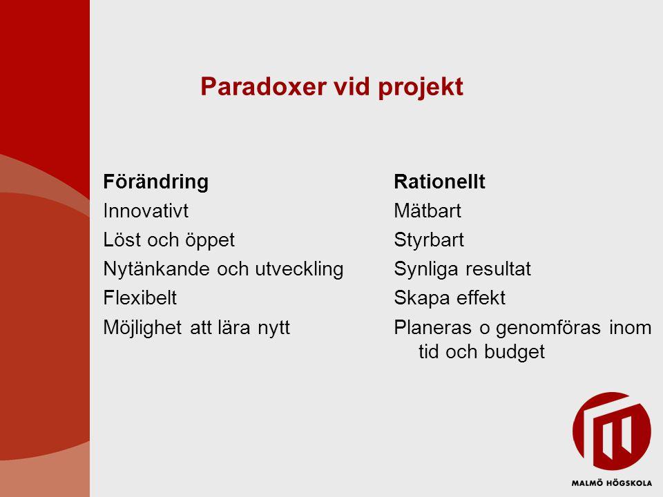 Paradoxer vid projekt Förändring Innovativt Löst och öppet Nytänkande och utveckling Flexibelt Möjlighet att lära nytt Rationellt Mätbart Styrbart Syn