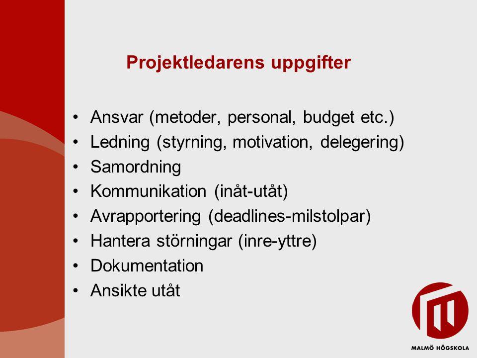 Projektledarens uppgifter •Ansvar (metoder, personal, budget etc.) •Ledning (styrning, motivation, delegering) •Samordning •Kommunikation (inåt-utåt)