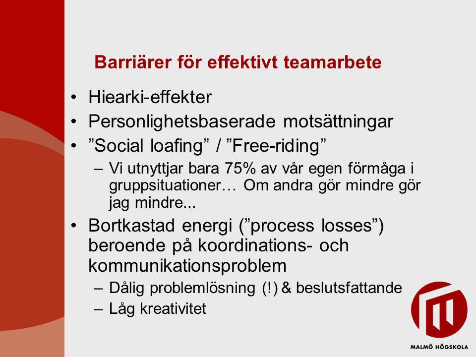 """Barriärer för effektivt teamarbete •Hiearki-effekter •Personlighetsbaserade motsättningar •""""Social loafing"""" / """"Free-riding"""" –Vi utnyttjar bara 75% av"""