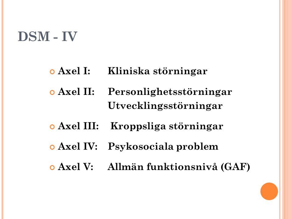 DSM - IV Axel I: Kliniska störningar Axel II: Personlighetsstörningar Utvecklingsstörningar Axel III: Kroppsliga störningar Axel IV: Psykosociala problem Axel V: Allmän funktionsnivå (GAF) 