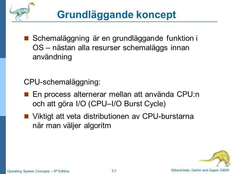 5.3 Silberschatz, Galvin and Gagne ©2009 Operating System Concepts – 8 th Edition Grundläggande koncept  Schemaläggning är en grundläggande funktion i OS – nästan alla resurser schemaläggs innan användning CPU-schemaläggning:  En process alternerar mellan att använda CPU:n och att göra I/O (CPU–I/O Burst Cycle)  Viktigt att veta distributionen av CPU-burstarna när man väljer algoritm
