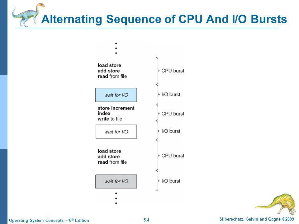 5.15 Silberschatz, Galvin and Gagne ©2009 Operating System Concepts – 8 th Edition Preemptive SJF Process Arrival time Burst Time P108 P214 P329 P435 Hur kommer Gantt-schemat att se ut.