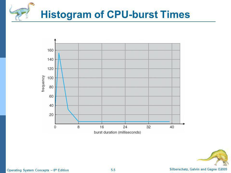5.6 Silberschatz, Galvin and Gagne ©2009 Operating System Concepts – 8 th Edition CPU-schemaläggaren  Väljer en av processerna i minnet som är redo att exekvera och allokerar CPU:n till den  Schemaläggningsbeslut kan göras när en process: 1.Växlar från tillståndet running till tillståndet waiting 2.