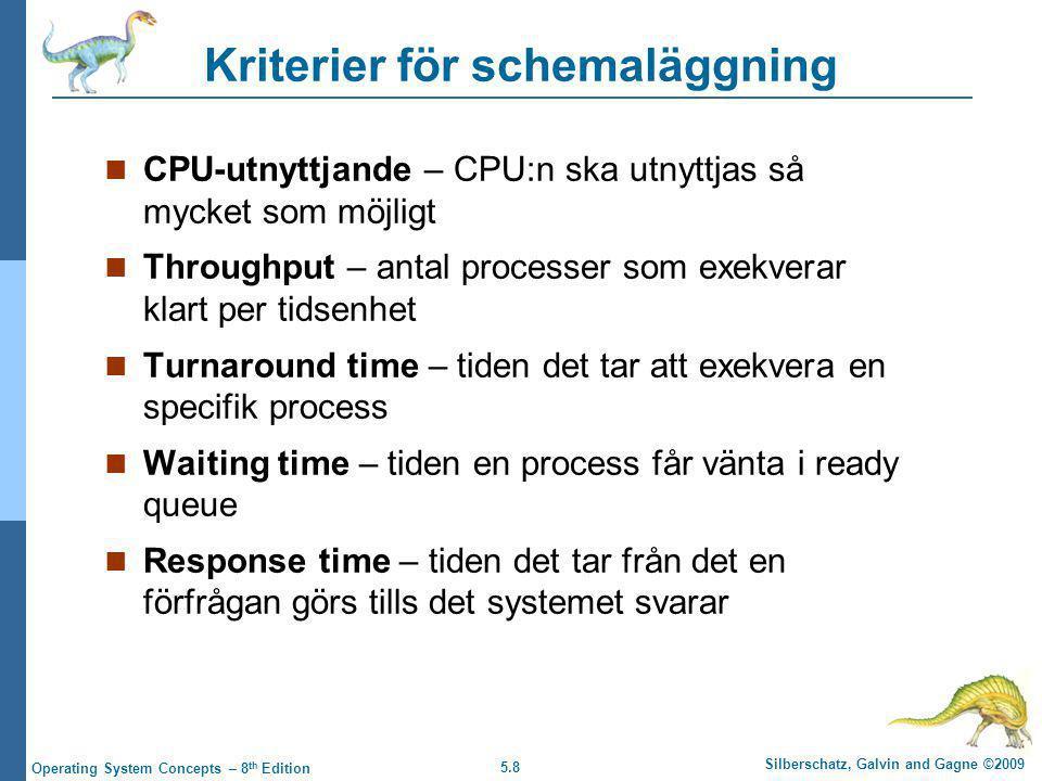 5.8 Silberschatz, Galvin and Gagne ©2009 Operating System Concepts – 8 th Edition Kriterier för schemaläggning  CPU-utnyttjande – CPU:n ska utnyttjas
