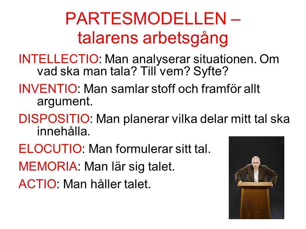 PARTESMODELLEN – talarens arbetsgång INTELLECTIO: Man analyserar situationen.