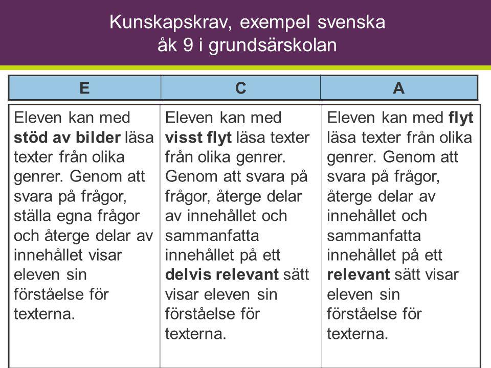 Kunskapskrav, exempel svenska åk 9 i grundsärskolan Eleven kan med stöd av bilder läsa texter från olika genrer. Genom att svara på frågor, ställa egn