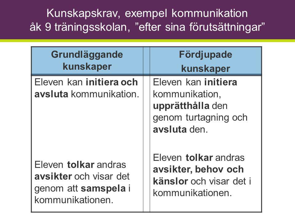 """Kunskapskrav, exempel kommunikation åk 9 träningsskolan, """"efter sina förutsättningar"""" Eleven kan initiera och avsluta kommunikation. Eleven tolkar and"""