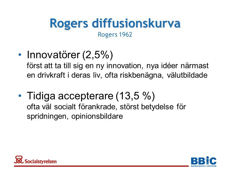 •Innovatörer (2,5%) först att ta till sig en ny innovation, nya idéer närmast en drivkraft i deras liv, ofta riskbenägna, välutbildade •Tidiga accepterare (13,5 %) ofta väl socialt förankrade, störst betydelse för spridningen, opinionsbildare Rogers diffusionskurva Rogers diffusionskurva Rogers 1962