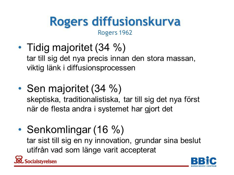 •Tidig majoritet (34 %) tar till sig det nya precis innan den stora massan, viktig länk i diffusionsprocessen •Sen majoritet (34 %) skeptiska, traditionalistiska, tar till sig det nya först när de flesta andra i systemet har gjort det •Senkomlingar (16 %) tar sist till sig en ny innovation, grundar sina beslut utifrån vad som länge varit accepterat Rogers diffusionskurva Rogers diffusionskurva Rogers 1962