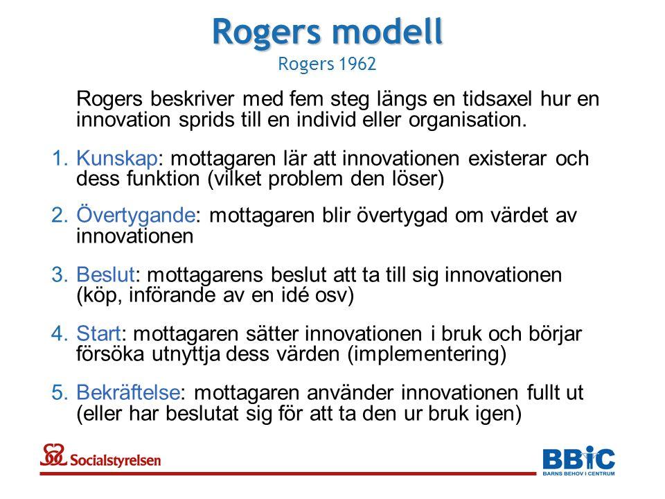 Rogers modell Rogers modell Rogers 1962 Rogers beskriver med fem steg längs en tidsaxel hur en innovation sprids till en individ eller organisation.
