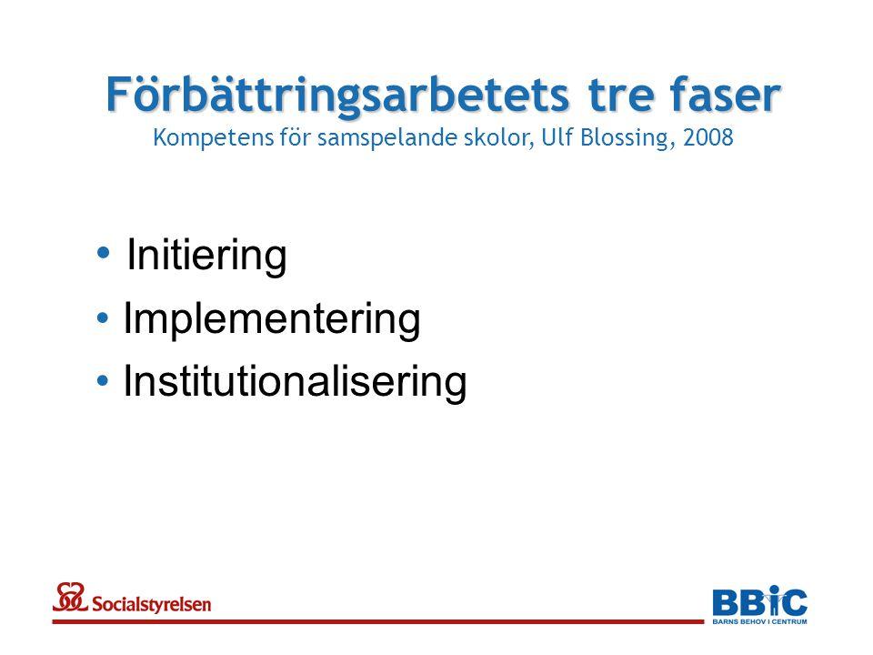 • Initiering • Implementering • Institutionalisering Förbättringsarbetets tre faser Förbättringsarbetets tre faser Kompetens för samspelande skolor, Ulf Blossing, 2008