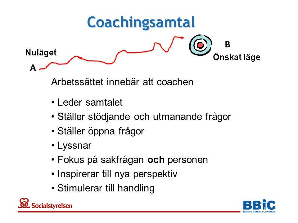 Coachingsamtal Nuläget Önskat läge Arbetssättet innebär att coachen • Leder samtalet • Ställer stödjande och utmanande frågor • Ställer öppna frågor • Lyssnar • Fokus på sakfrågan och personen • Inspirerar till nya perspektiv • Stimulerar till handling A B