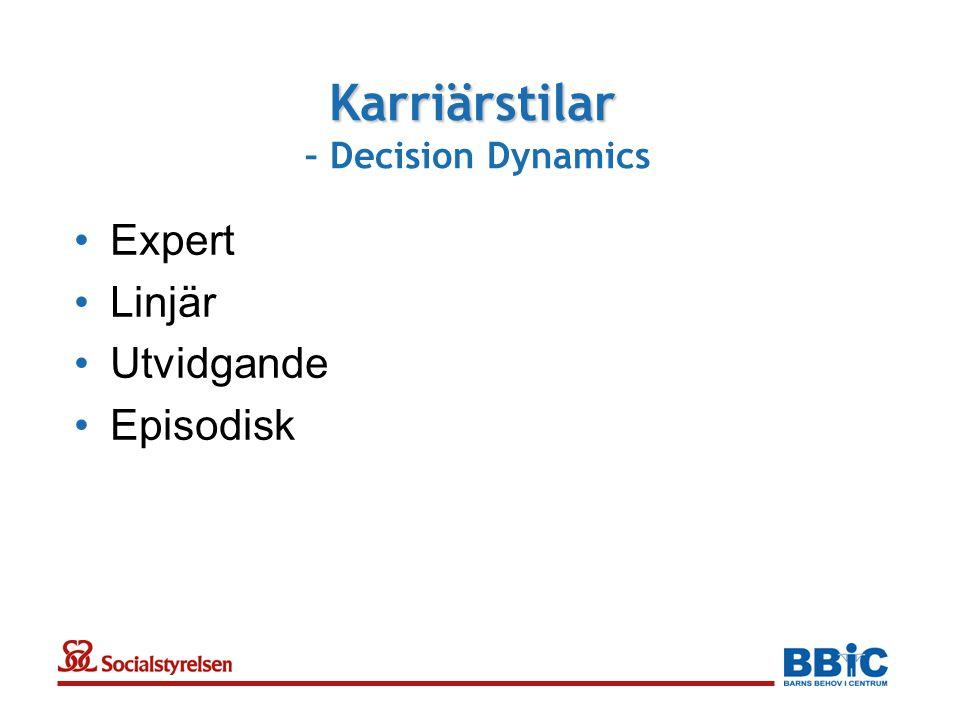 Karriärstilar Karriärstilar – Decision Dynamics •Expert •Linjär •Utvidgande •Episodisk