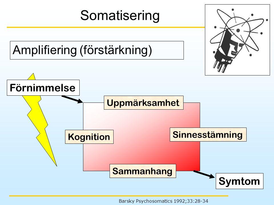Symtom Amplifiering (förstärkning) Förnimmelse Kognition Uppmärksamhet Sammanhang Sinnesstämning Barsky Psychosomatics 1992;33:28-34 Somatisering