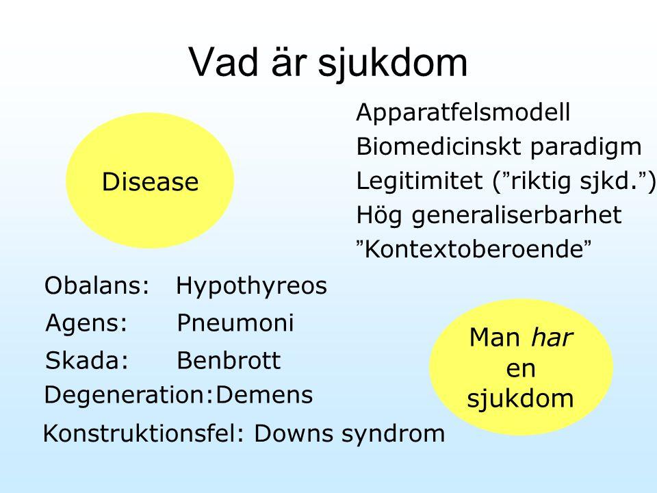 Vad är sjukdom Disease Obalans:Hypothyreos Agens:Pneumoni Skada:Benbrott Degeneration:Demens Konstruktionsfel: Downs syndrom Apparatfelsmodell Biomedi