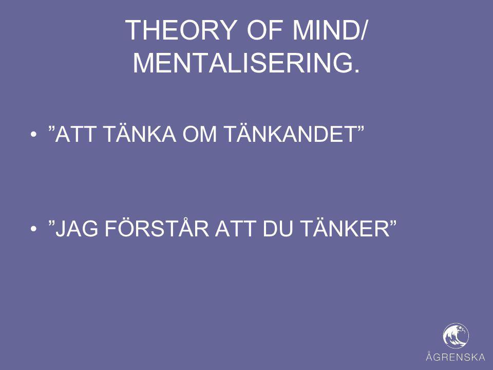 """THEORY OF MIND/ MENTALISERING. •""""ATT TÄNKA OM TÄNKANDET"""" •""""JAG FÖRSTÅR ATT DU TÄNKER"""""""
