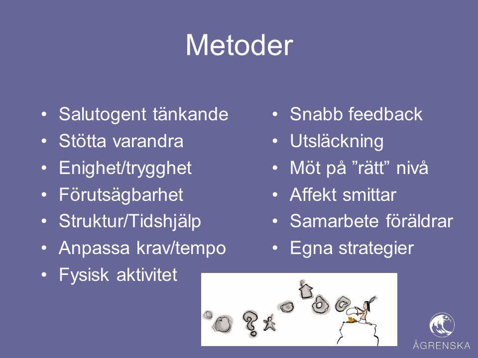 Metoder •Salutogent tänkande •Stötta varandra •Enighet/trygghet •Förutsägbarhet •Struktur/Tidshjälp •Anpassa krav/tempo •Fysisk aktivitet •Snabb feedb