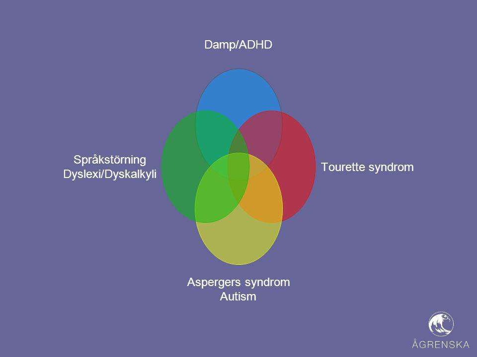 Autismspektrumstörning, Asperger syndrom, Autism.