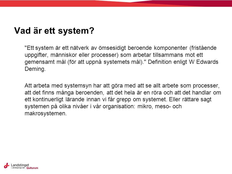 Systemkarta En systembild av din organisation är en kartbild över alla processer och visar hur de länkar ihop.