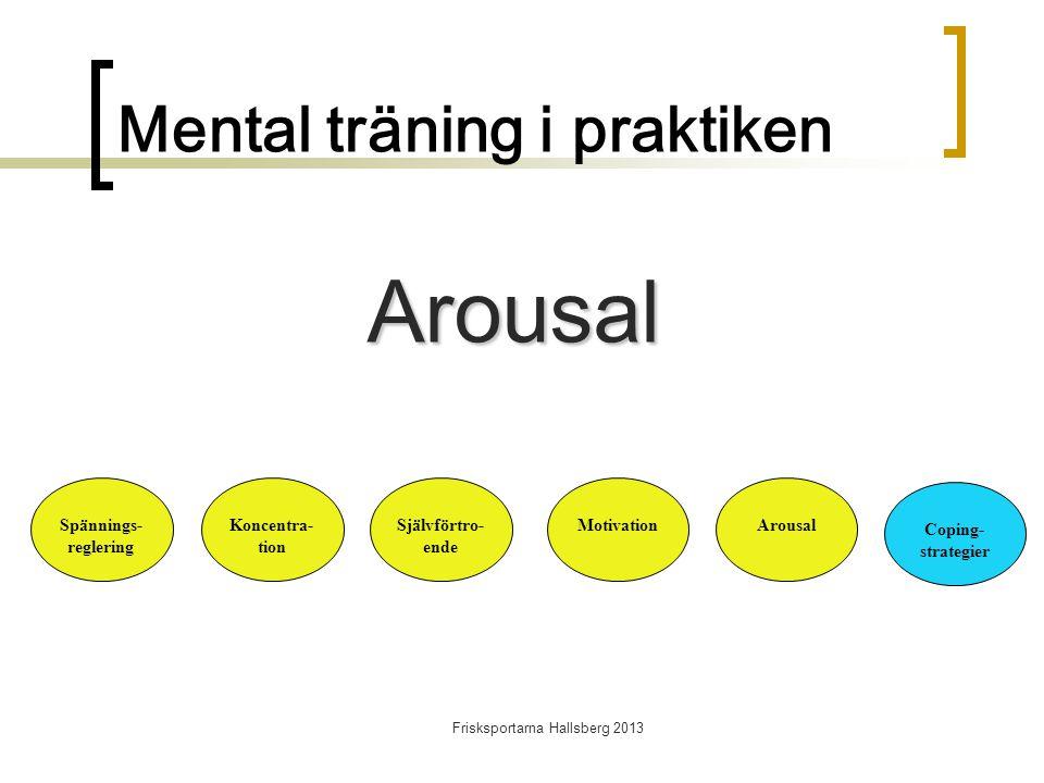 Frisksportarna Hallsberg 2013 Mental träning i praktiken Spännings- reglering Koncentra- tion Självförtro- ende MotivationArousal Coping- strategier Arousal