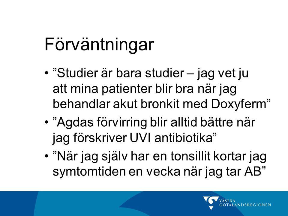 """Förväntningar •""""Studier är bara studier – jag vet ju att mina patienter blir bra när jag behandlar akut bronkit med Doxyferm"""" •""""Agdas förvirring blir"""