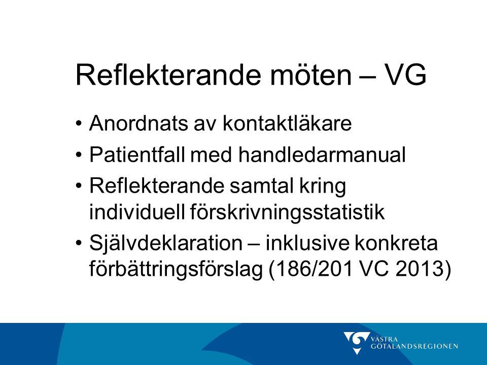 Reflekterande möten – VG •Anordnats av kontaktläkare •Patientfall med handledarmanual •Reflekterande samtal kring individuell förskrivningsstatistik •Självdeklaration – inklusive konkreta förbättringsförslag (186/201 VC 2013)
