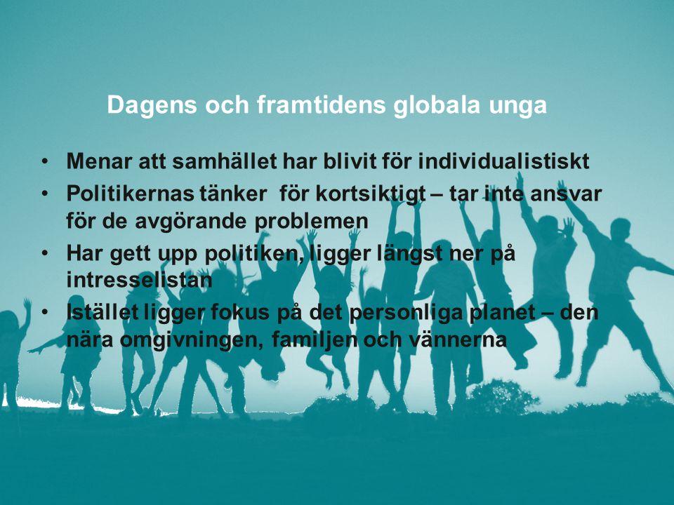 Dagens och framtidens globala unga •Menar att samhället har blivit för individualistiskt •Politikernas tänker för kortsiktigt – tar inte ansvar för de