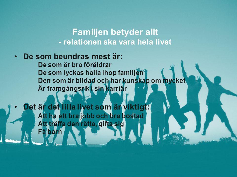 Familjen betyder allt - relationen ska vara hela livet •De som beundras mest är: De som är bra föräldrar De som lyckas hålla ihop familjen Den som är