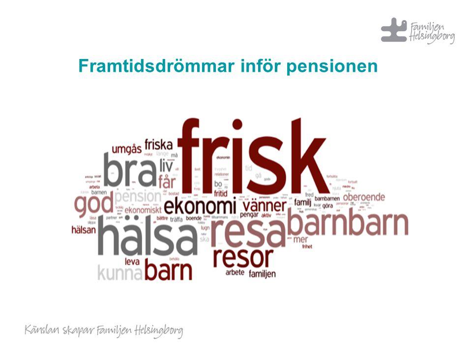 Framtidsdrömmar inför pensionen