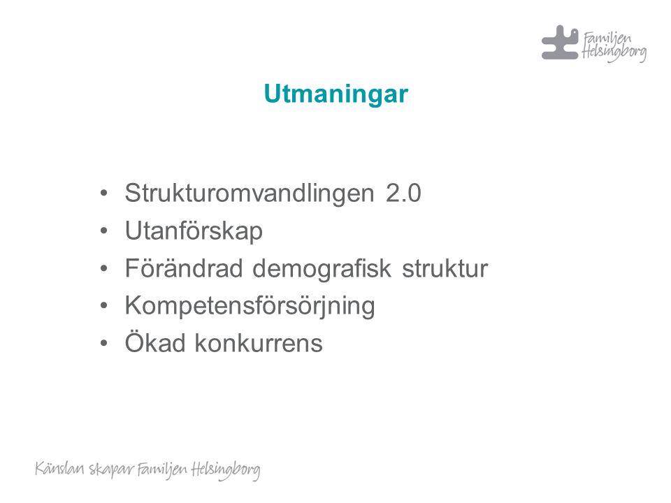 Utmaningar •Strukturomvandlingen 2.0 •Utanförskap •Förändrad demografisk struktur •Kompetensförsörjning •Ökad konkurrens