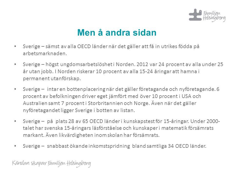 Men å andra sidan • Sverige – sämst av alla OECD länder när det gäller att få in utrikes födda på arbetsmarknaden. • Sverige – högst ungdomsarbetslösh