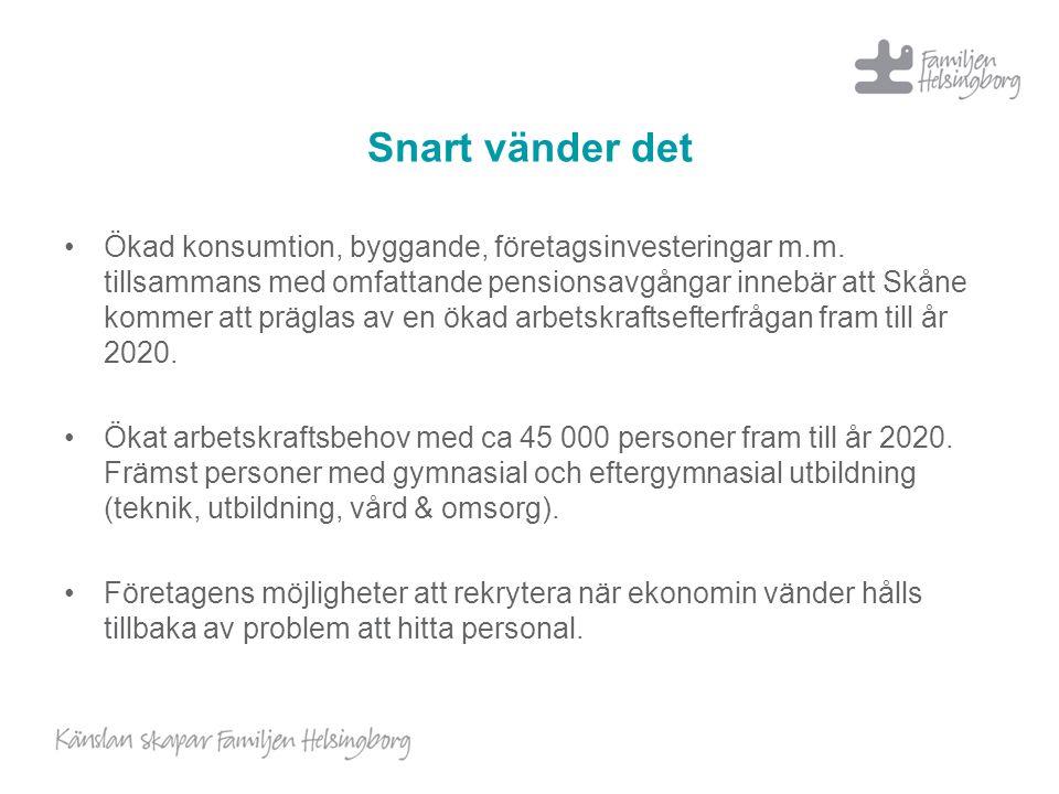 Snart vänder det •Ökad konsumtion, byggande, företagsinvesteringar m.m. tillsammans med omfattande pensionsavgångar innebär att Skåne kommer att prägl