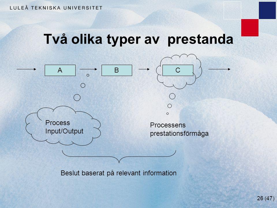 26 (47) Två olika typer av prestanda ABC Process Input/Output Processens prestationsförmåga Beslut baserat på relevant information