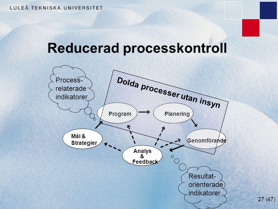 27 (47) Reducerad processkontroll ProgramPlanning Execution Analysis & Feedback Mål & Strategier ProgramPlanering Genomförande Analys & Feedback Dolda