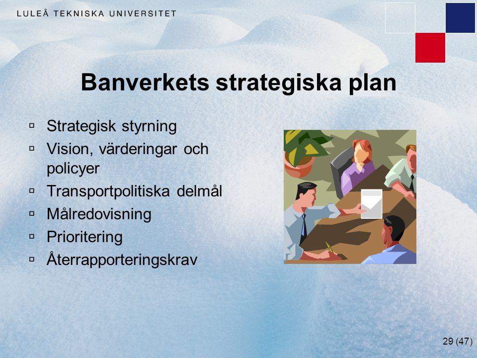 29 (47) Banverkets strategiska plan  Strategisk styrning  Vision, värderingar och policyer  Transportpolitiska delmål  Målredovisning  Prioriteri