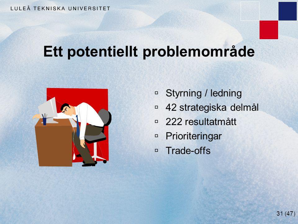 31 (47) Ett potentiellt problemområde  Styrning / ledning  42 strategiska delmål  222 resultatmått  Prioriteringar  Trade-offs