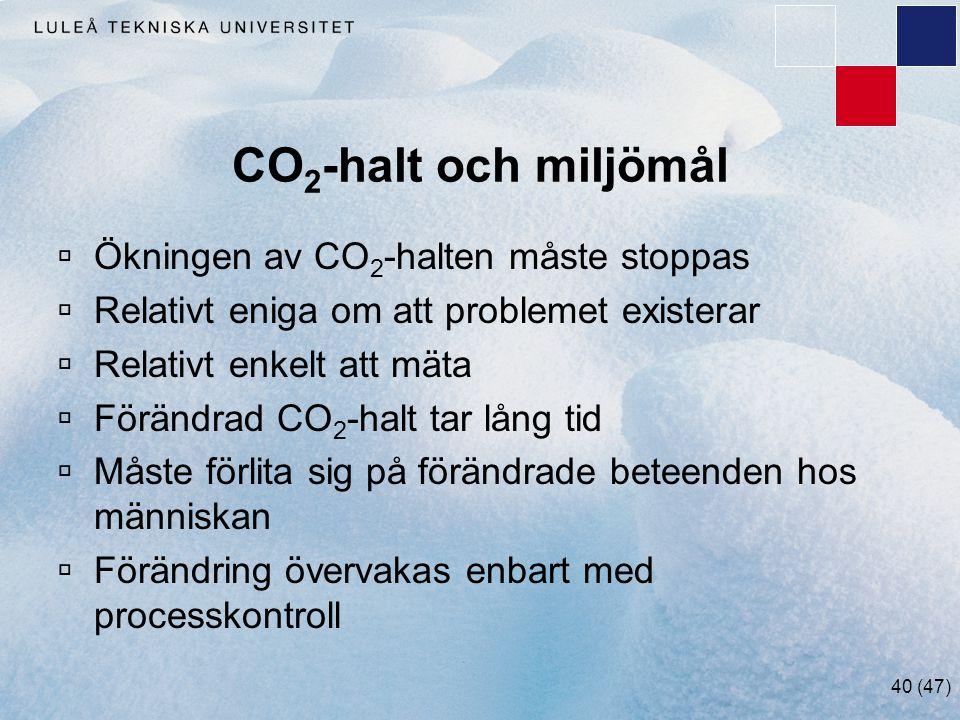 40 (47) CO 2 -halt och miljömål  Ökningen av CO 2 -halten måste stoppas  Relativt eniga om att problemet existerar  Relativt enkelt att mäta  Förä
