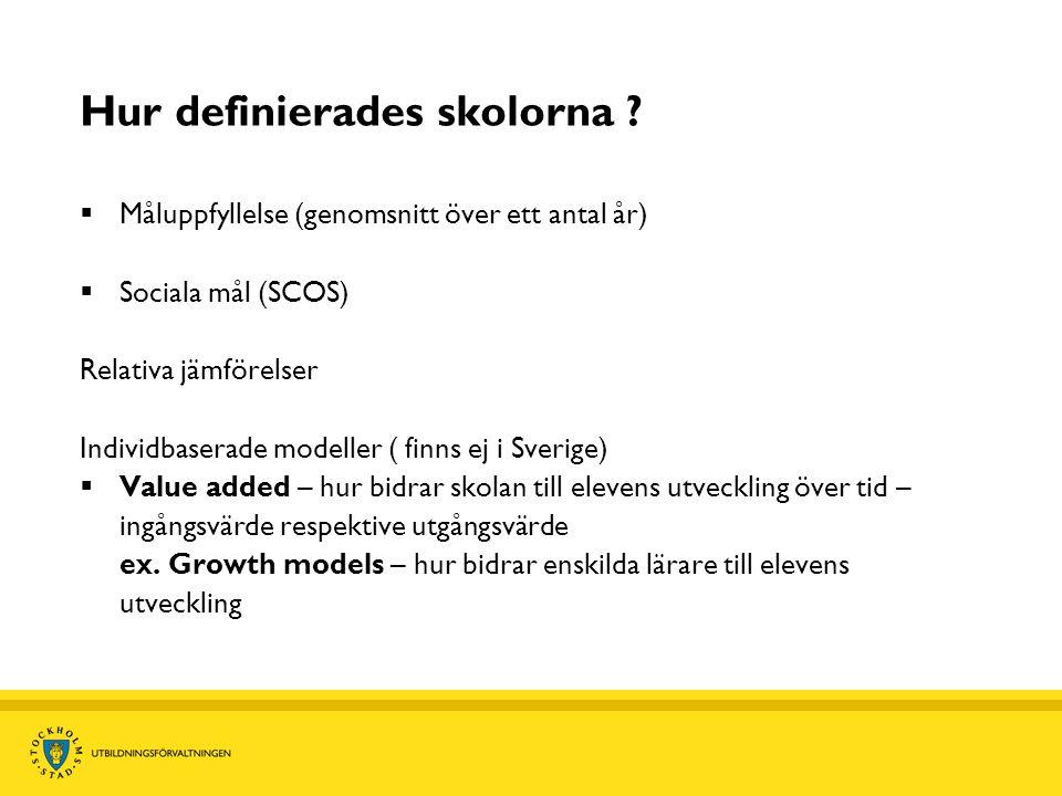 Hur definierades skolorna ?  Måluppfyllelse (genomsnitt över ett antal år)  Sociala mål (SCOS) Relativa jämförelser Individbaserade modeller ( finns