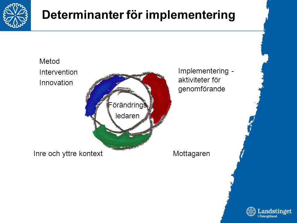 Determinanter för implementering Metod Intervention Innovation Implementering - aktiviteter för genomförande Inre och yttre kontext Förändrings ledare