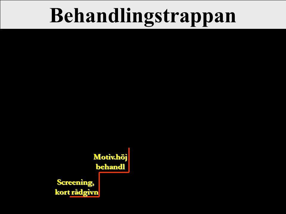 Behandlingstrappan Screening, kort rådgivn Motiv.höjbehandl