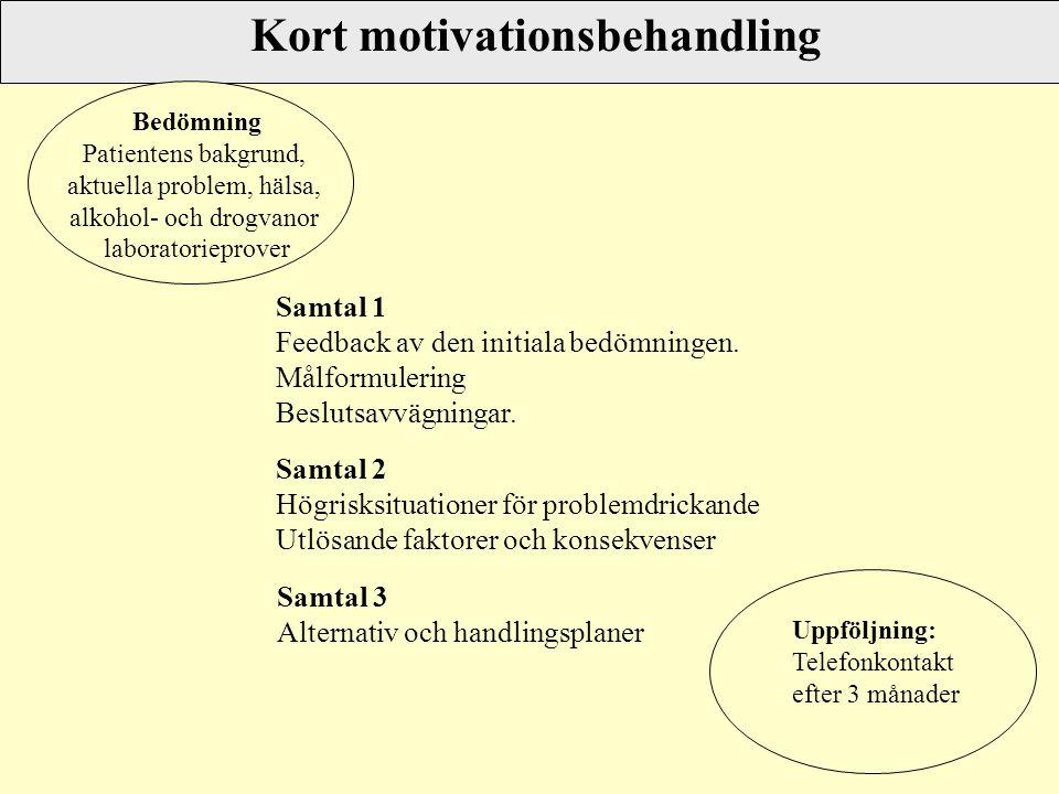 Kort motivationsbehandling Samtal 1 Feedback av den initiala bedömningen.