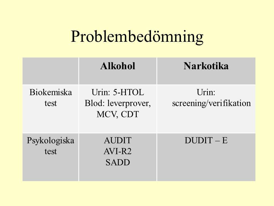 Problembedömning AlkoholNarkotika Biokemiska test Urin: 5-HTOL Blod: leverprover, MCV, CDT Urin: screening/verifikation Psykologiska test AUDIT AVI-R2 SADD DUDIT – E